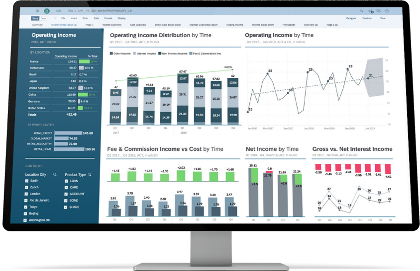 SAP Analytics Cloud